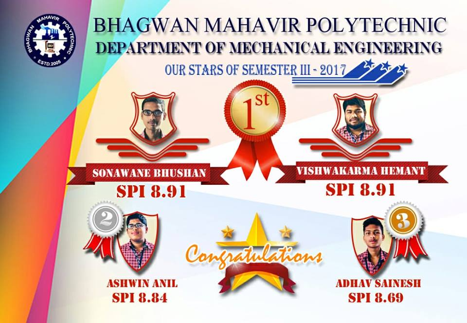 Star Of 3rd Semester Department of Mechanical Engineering.